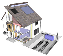 Plans For Eco Friendly House Uk